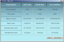 Statistics Window: max. 20000 files/month for free